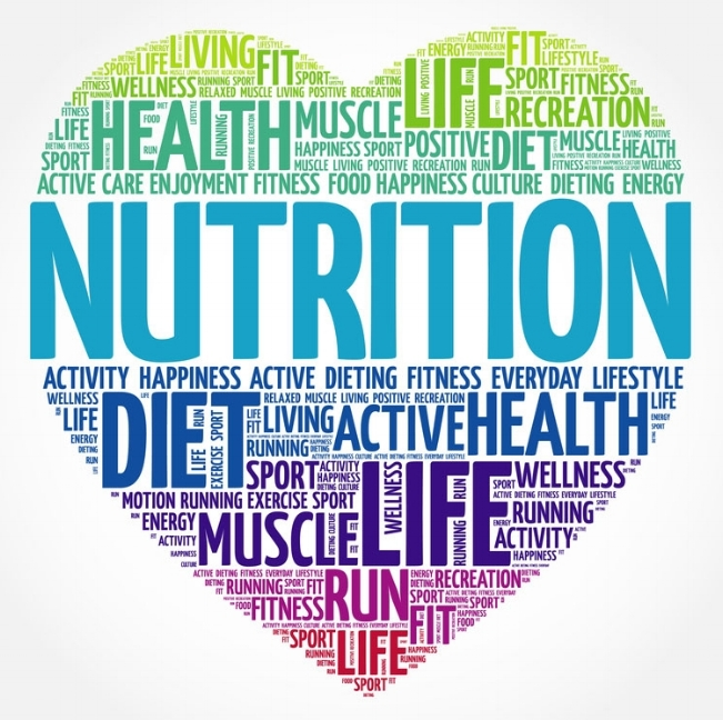 Health And Nutrition-Educational Resources